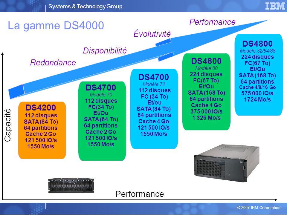 La gamme DS4000 DS4800 DS4800 DS4700 DS4700 DS4200 Capacité