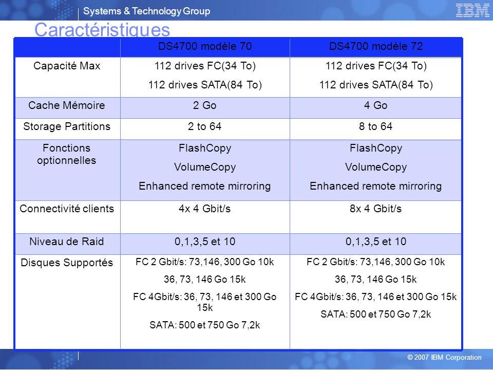 Caractéristiques Disques Supportés 0,1,3,5 et 10 Niveau de Raid