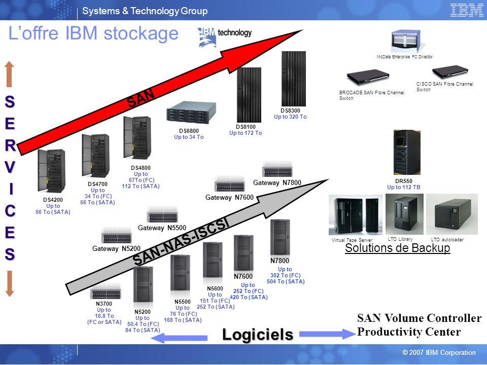 Logiciels L'offre IBM stockage S E R V I C SAN SAN-NAS-ISCSI