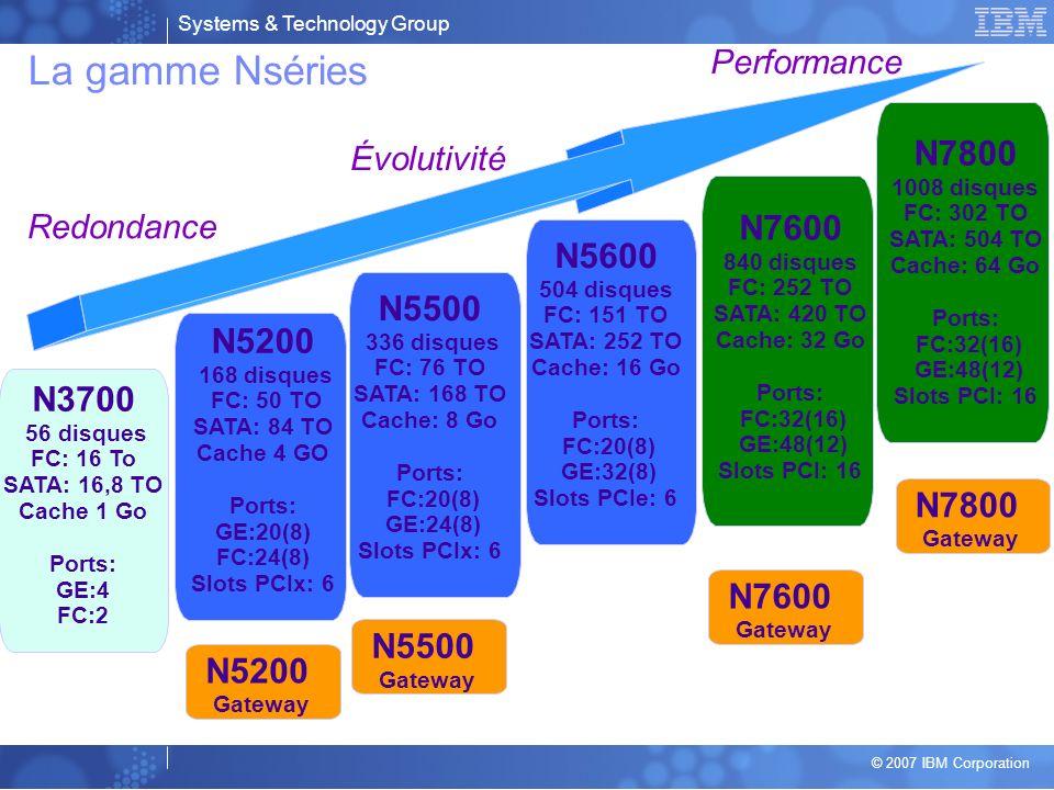 La gamme Nséries N7800 N7600 N5600 N5500 N5200 N3700 N7800 N7600 N5500