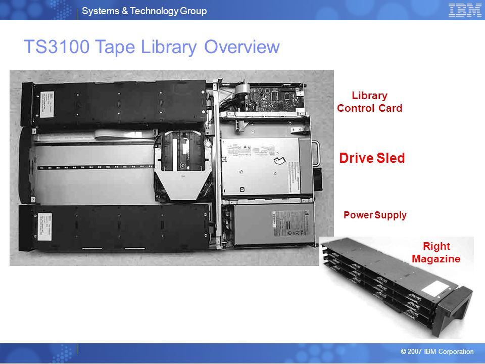 TS3100 Tape Library Overview