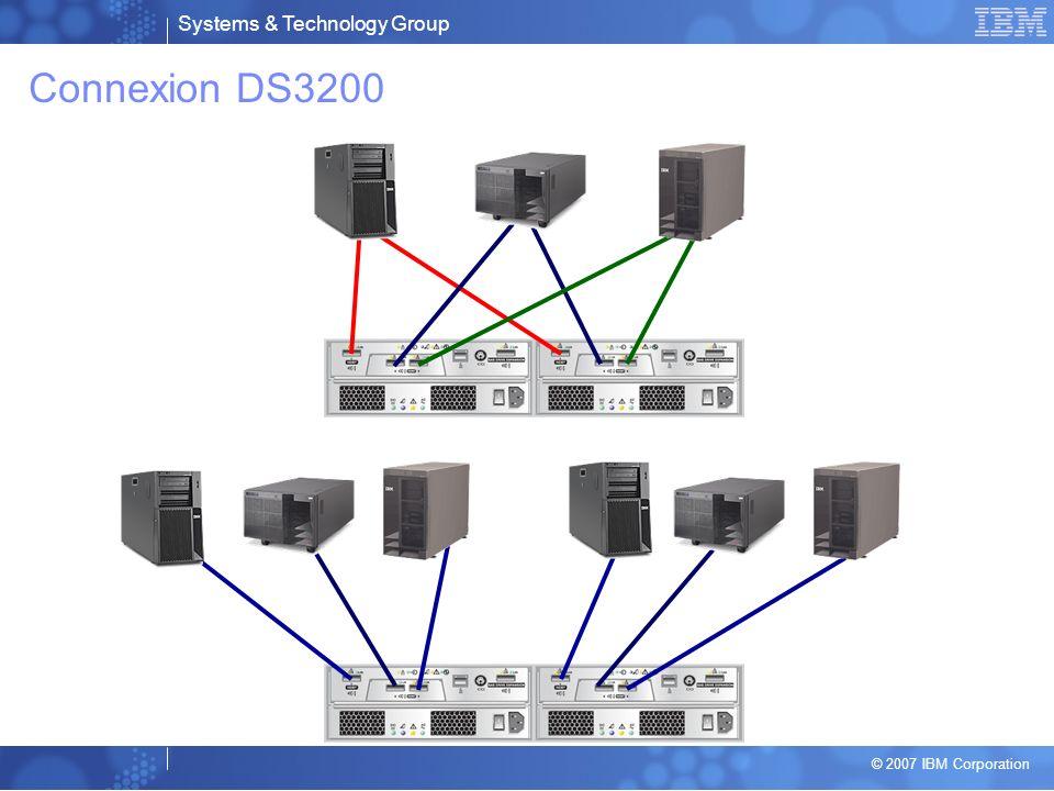 Connexion DS3200