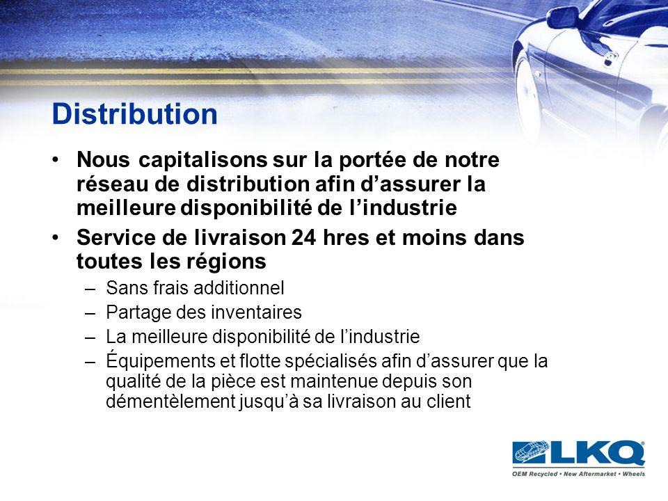 Distribution Nous capitalisons sur la portée de notre réseau de distribution afin d'assurer la meilleure disponibilité de l'industrie.