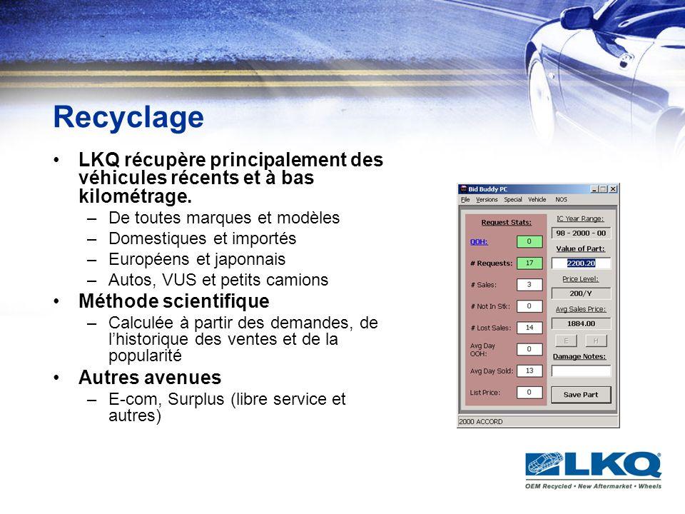 Recyclage LKQ récupère principalement des véhicules récents et à bas kilométrage. De toutes marques et modèles.