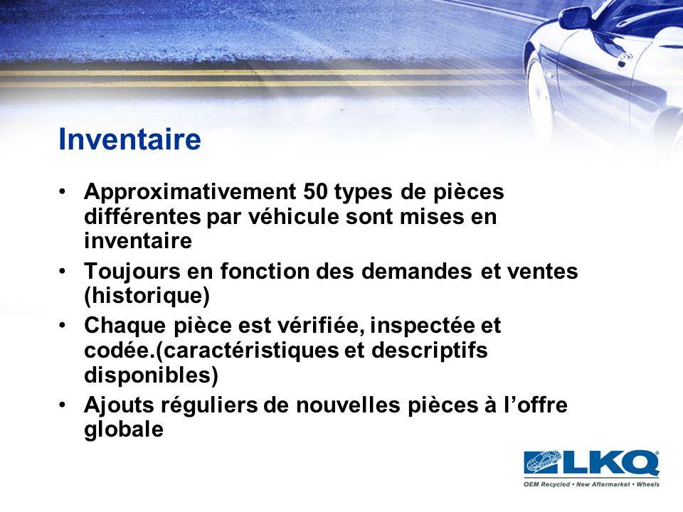 Inventaire Approximativement 50 types de pièces différentes par véhicule sont mises en inventaire.