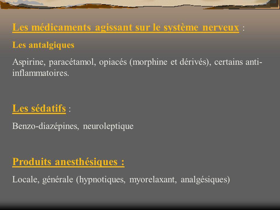 Les médicaments agissant sur le système nerveux :