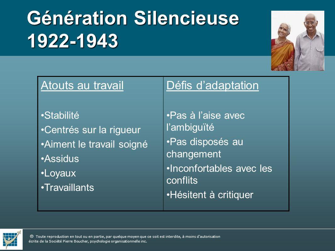 Génération Silencieuse 1922-1943