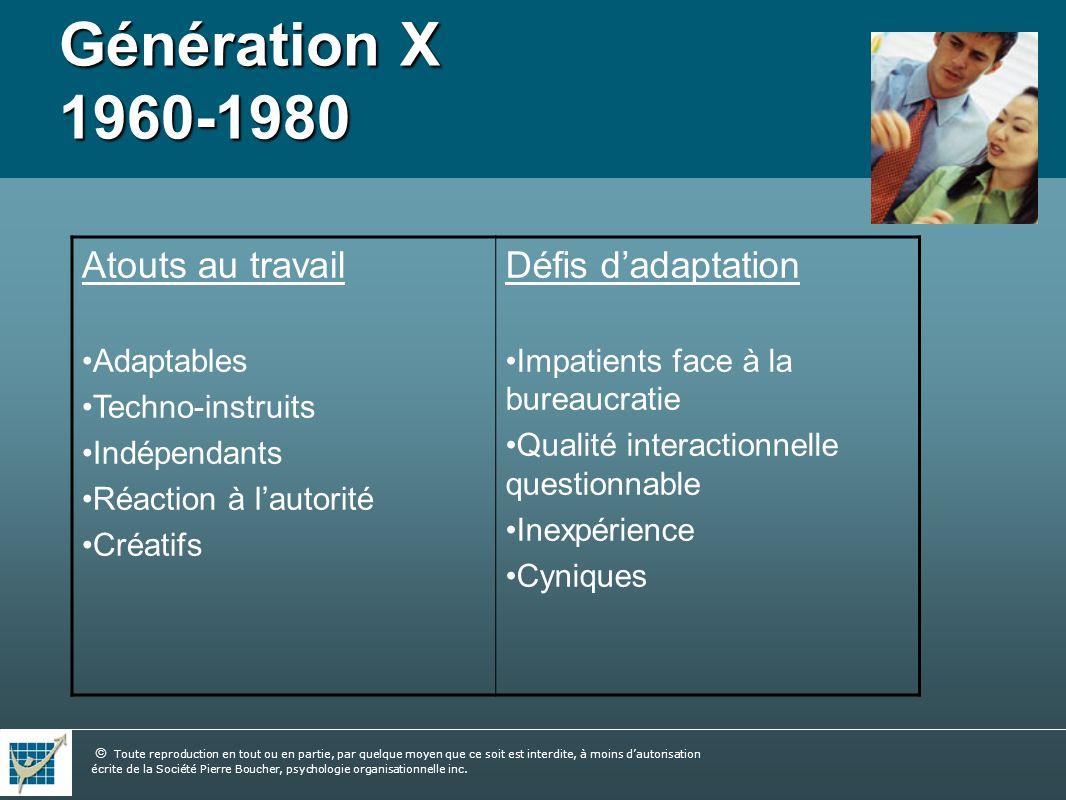 Génération X 1960-1980 Atouts au travail Défis d'adaptation Adaptables