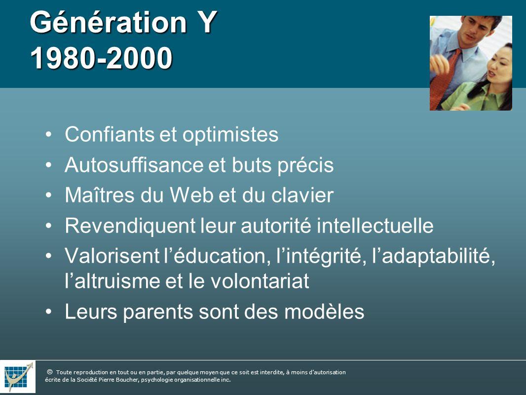 Génération Y 1980-2000 Confiants et optimistes
