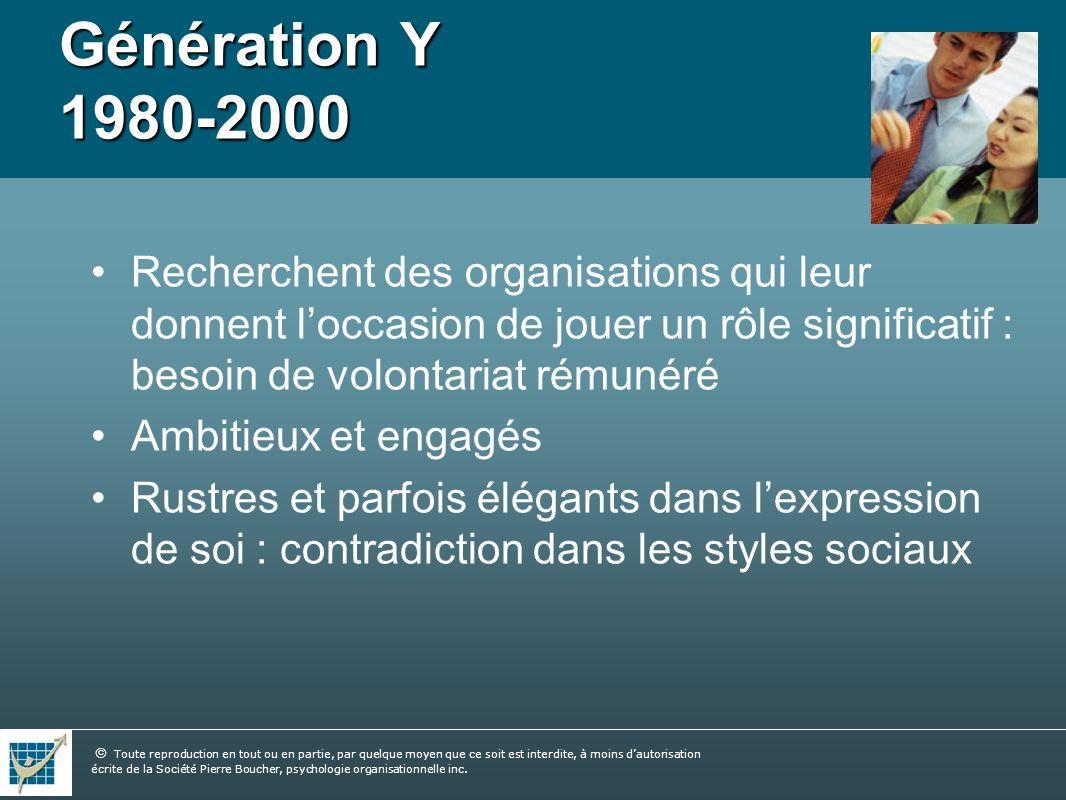 Génération Y 1980-2000 Recherchent des organisations qui leur donnent l'occasion de jouer un rôle significatif : besoin de volontariat rémunéré.