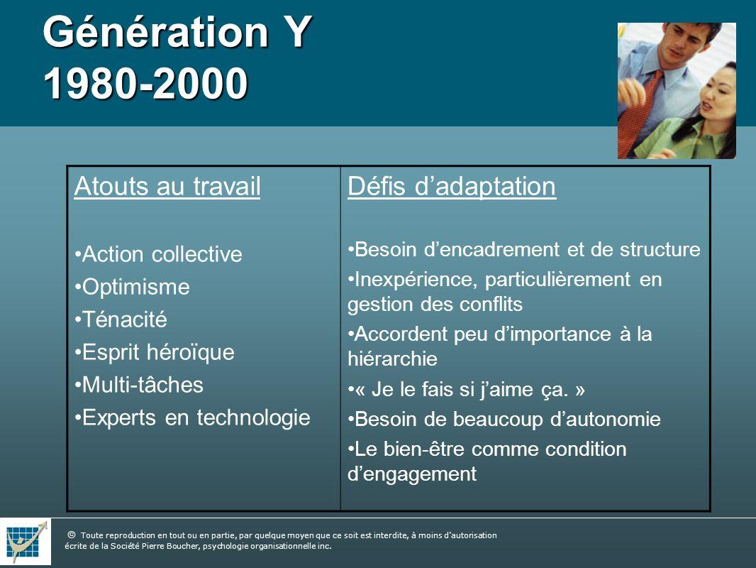 Génération Y 1980-2000 Atouts au travail Défis d'adaptation