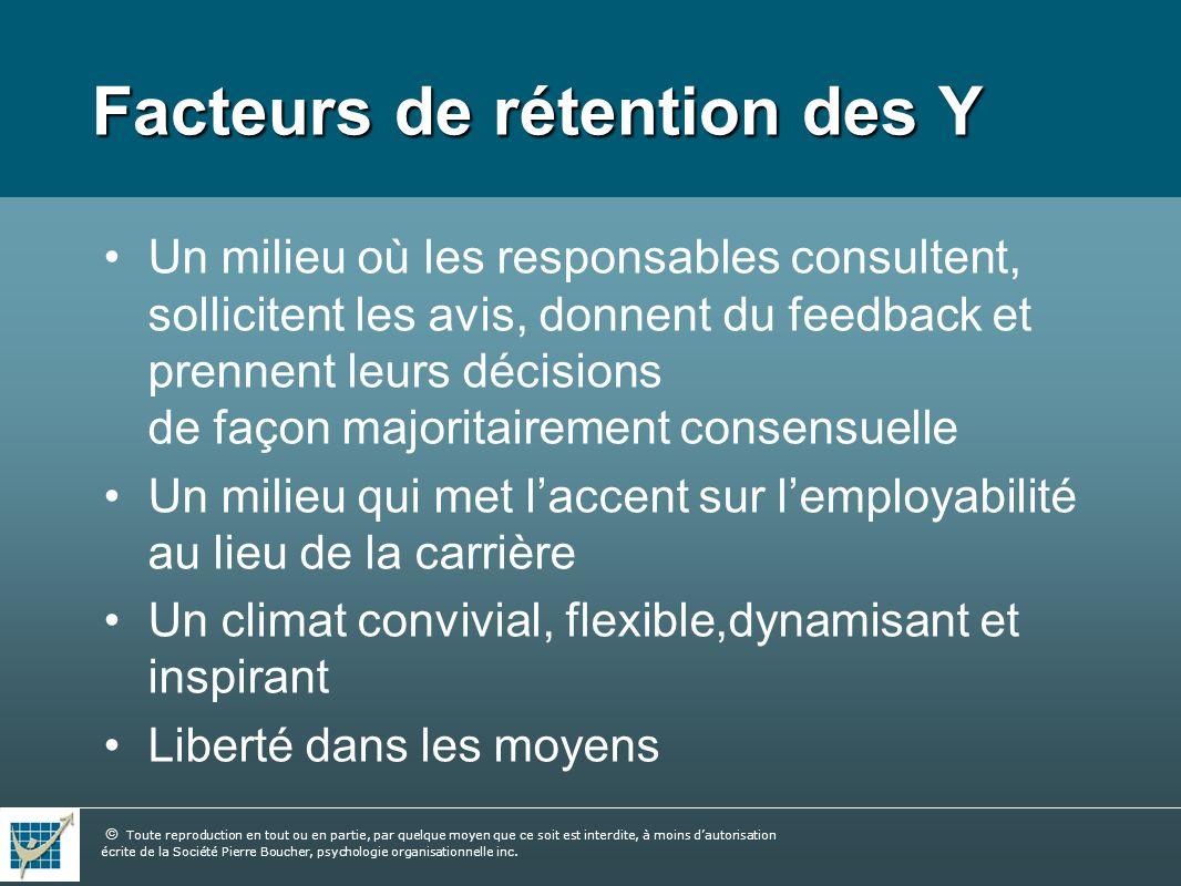 Facteurs de rétention des Y
