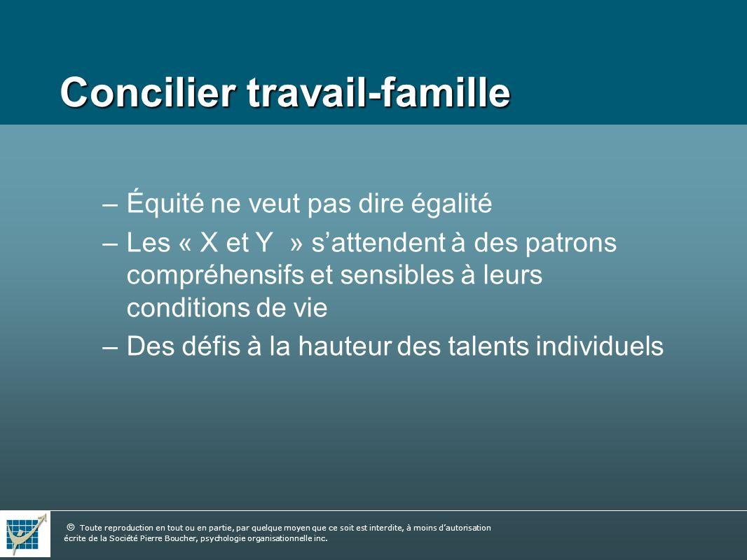 Concilier travail-famille