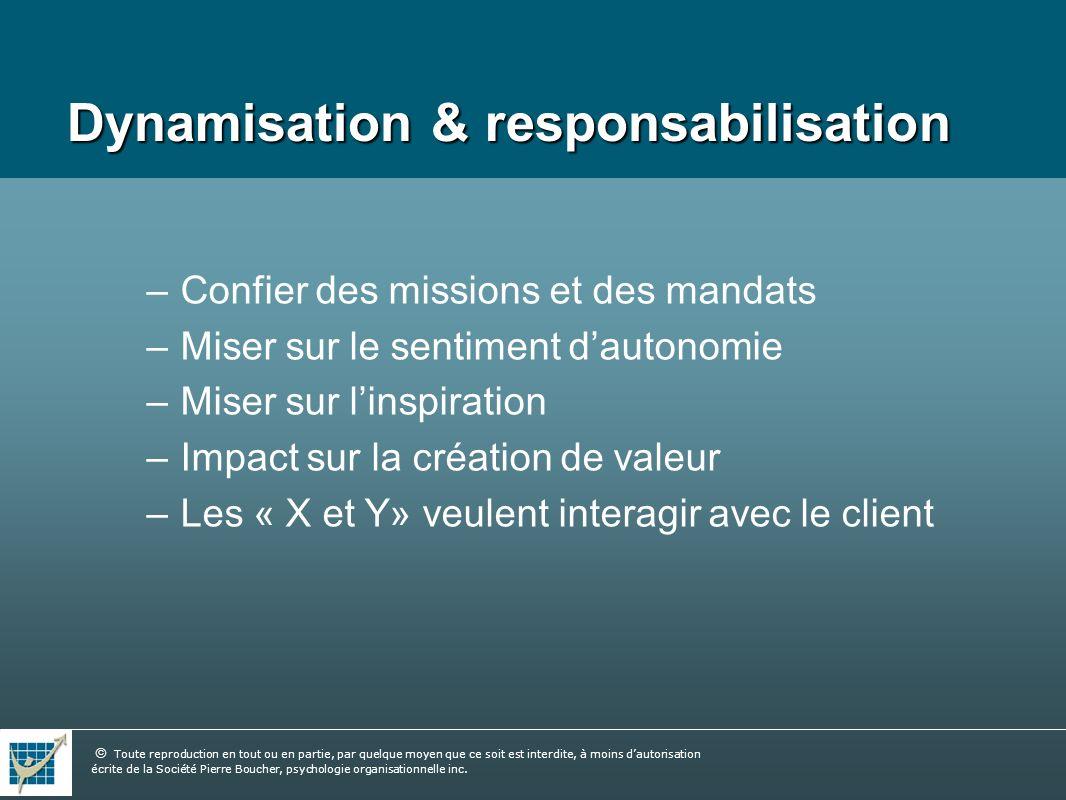 Dynamisation & responsabilisation