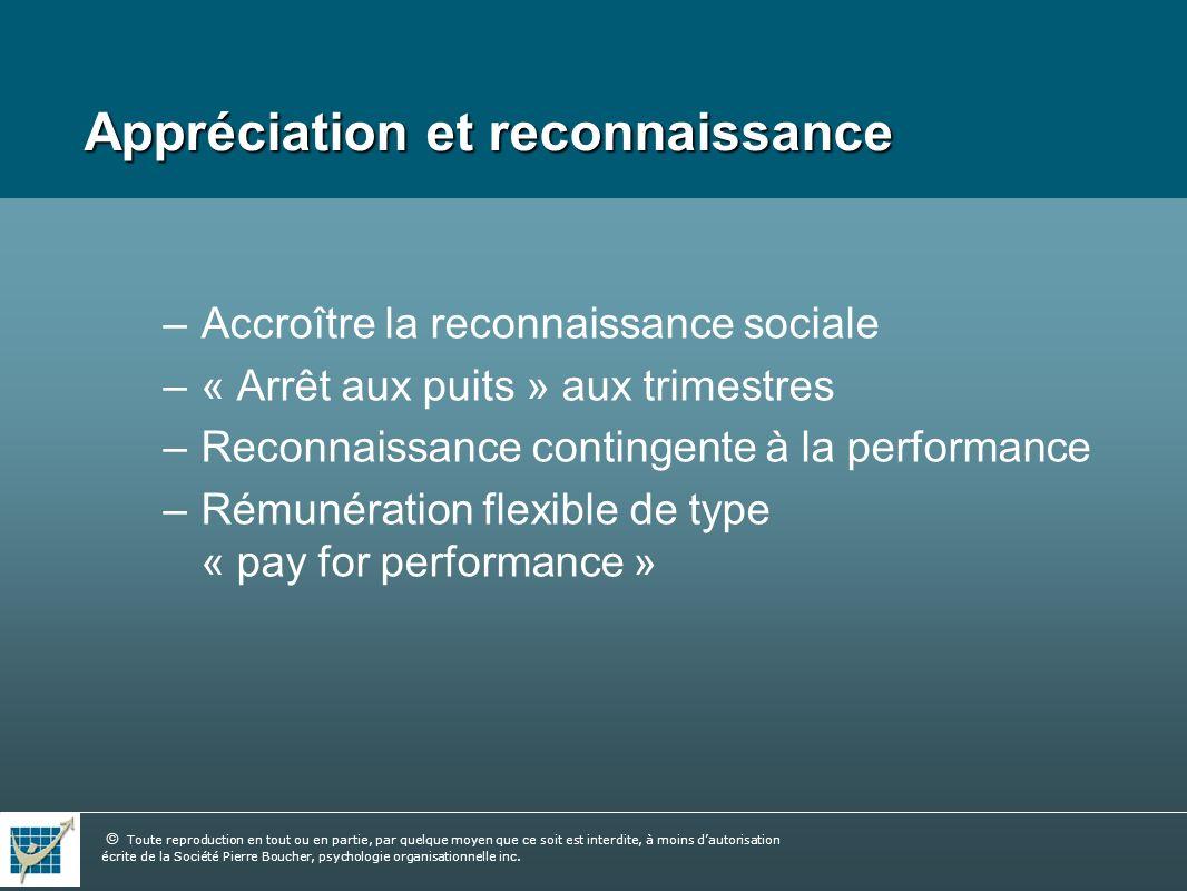 Appréciation et reconnaissance