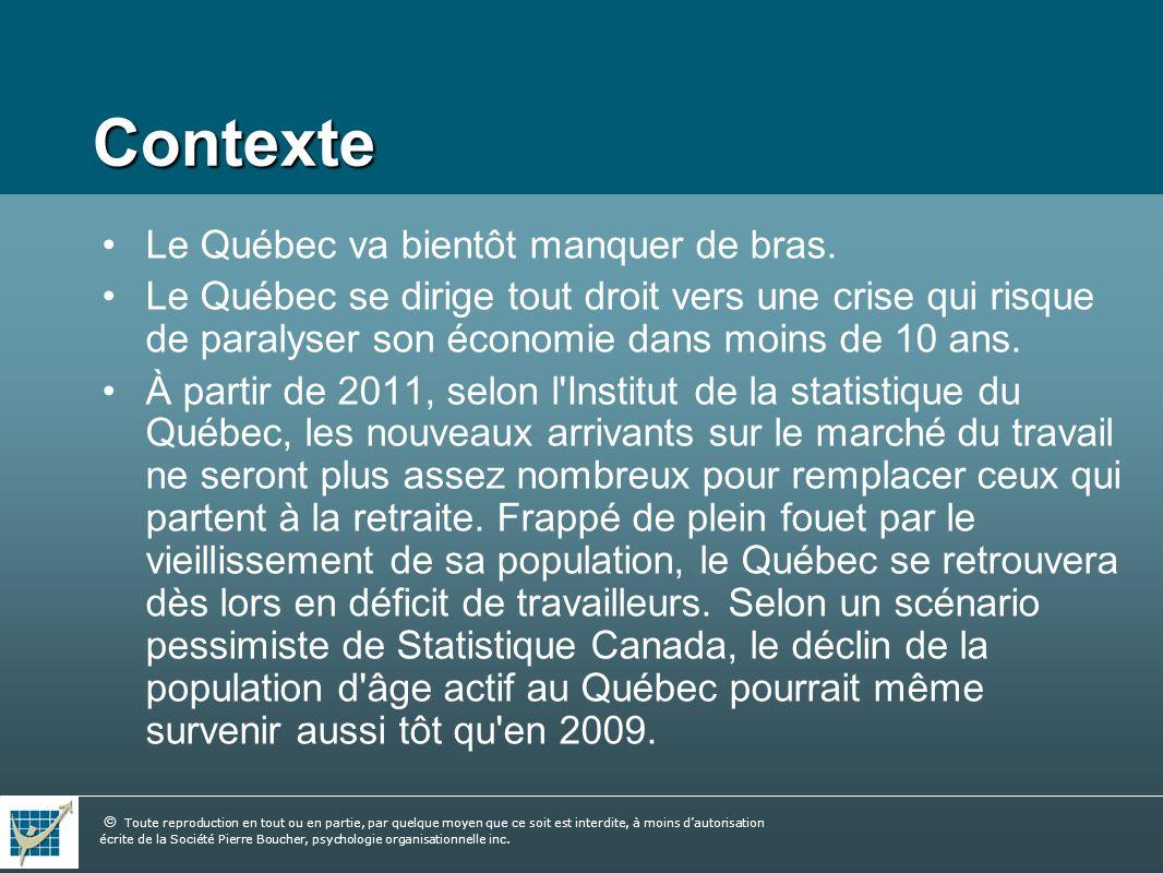 Contexte Le Québec va bientôt manquer de bras.