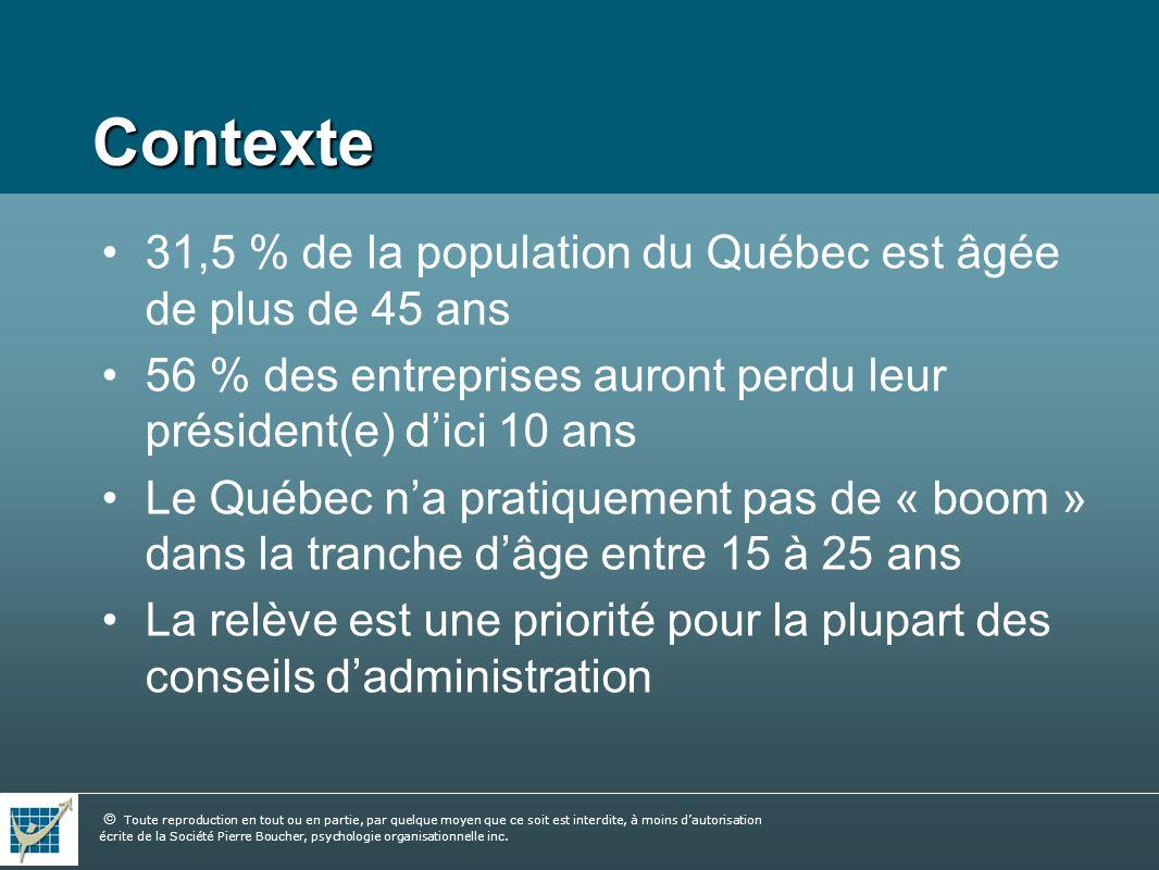 Contexte 31,5 % de la population du Québec est âgée de plus de 45 ans