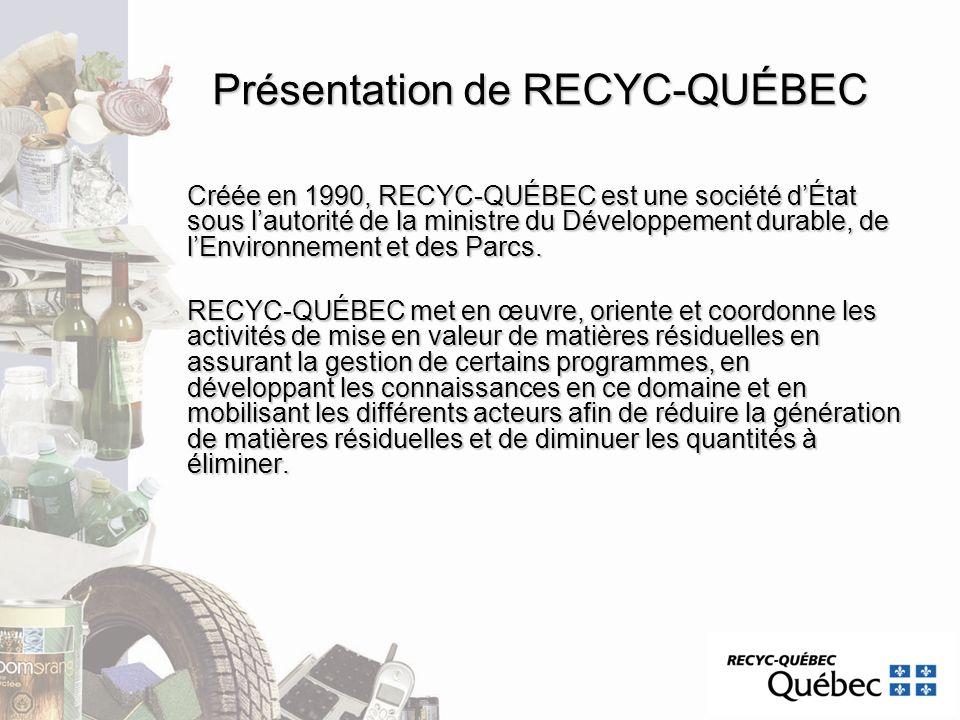 Présentation de RECYC-QUÉBEC