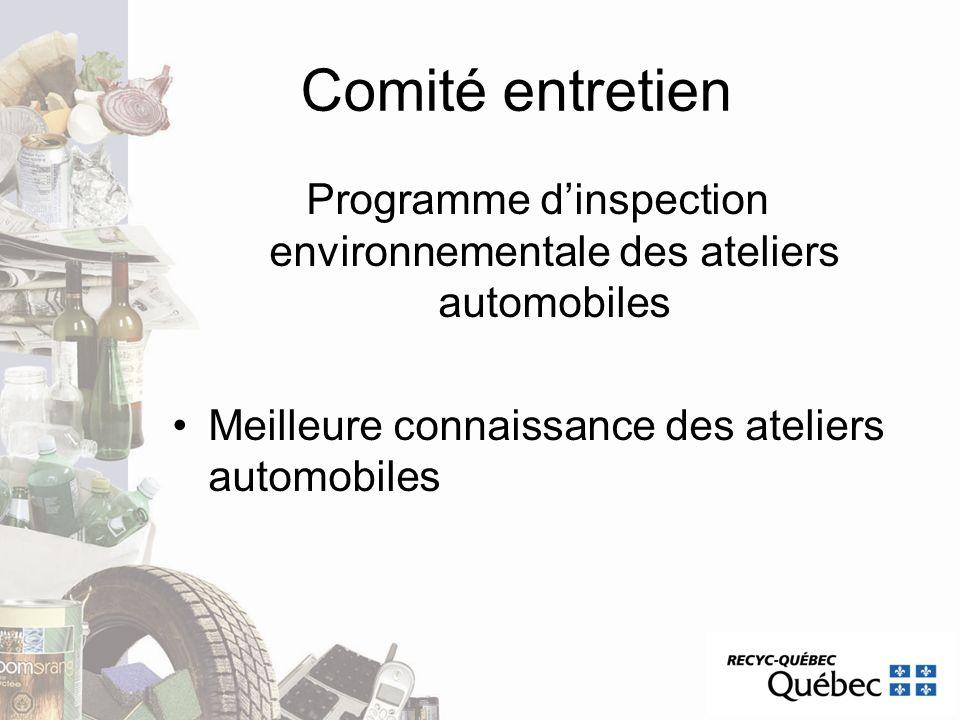 Programme d'inspection environnementale des ateliers automobiles