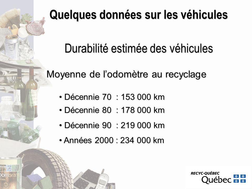 Quelques données sur les véhicules