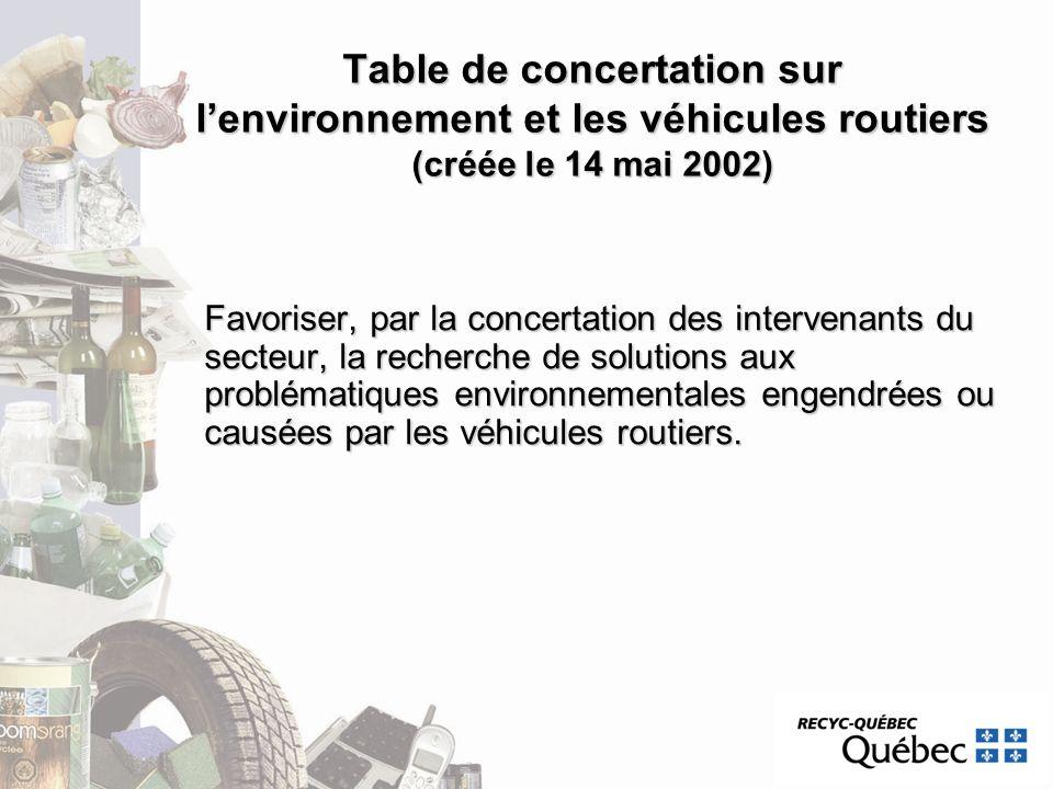 Table de concertation sur l'environnement et les véhicules routiers (créée le 14 mai 2002)