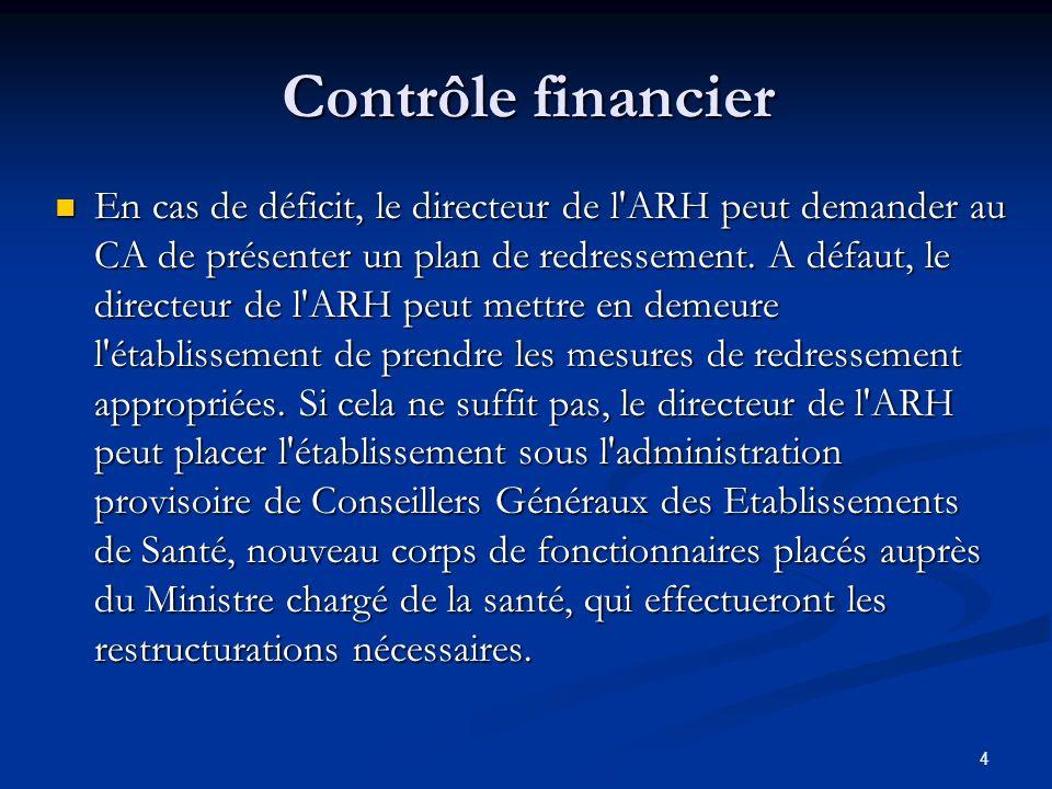 Contrôle financier