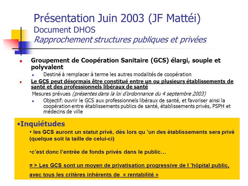 Présentation Juin 2003 (JF Mattéi) Document DHOS Rapprochement structures publiques et privées