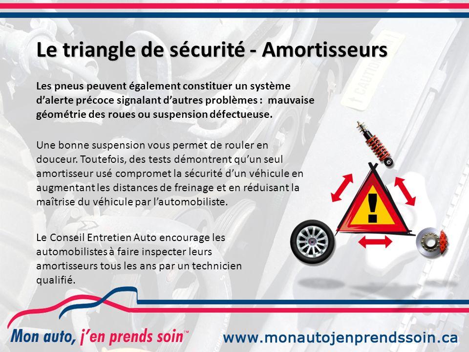 Le triangle de sécurité - Amortisseurs