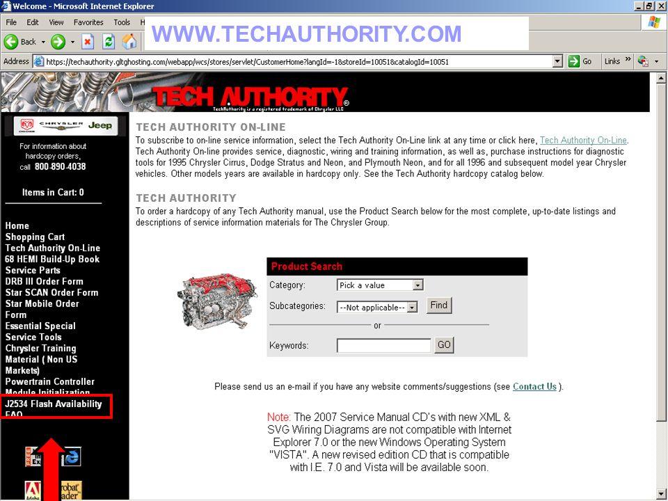 WWW.TECHAUTHORITY.COM