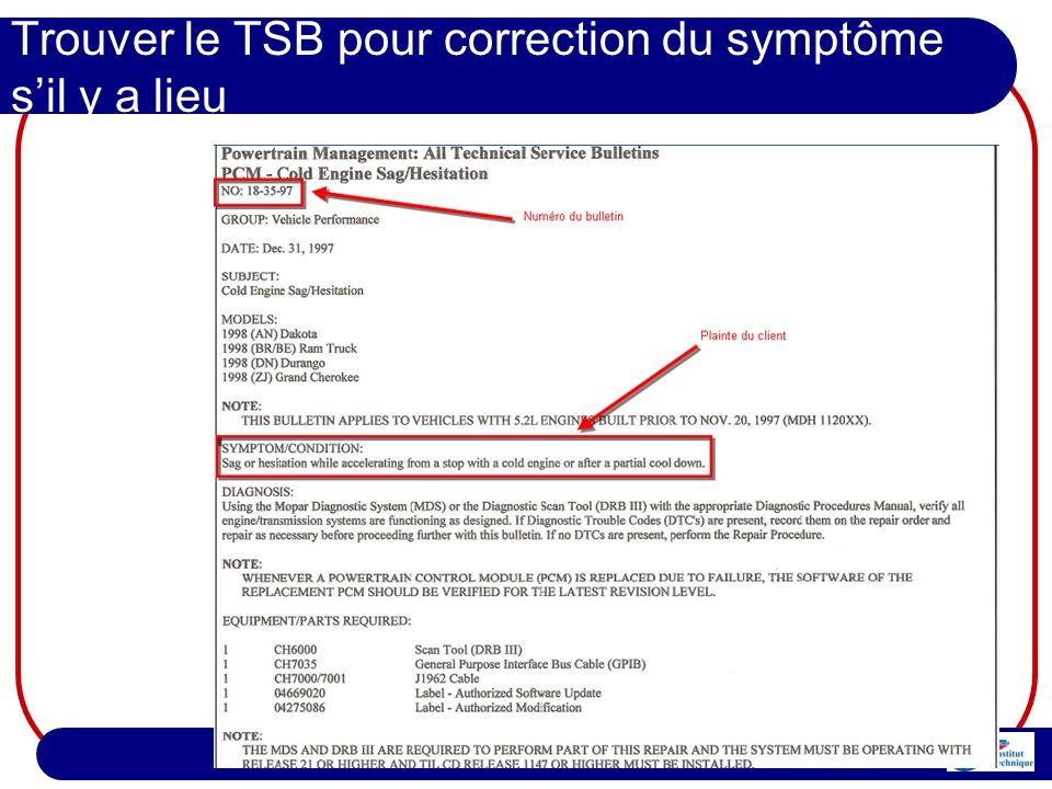 Trouver le TSB pour correction du symptôme s'il y a lieu