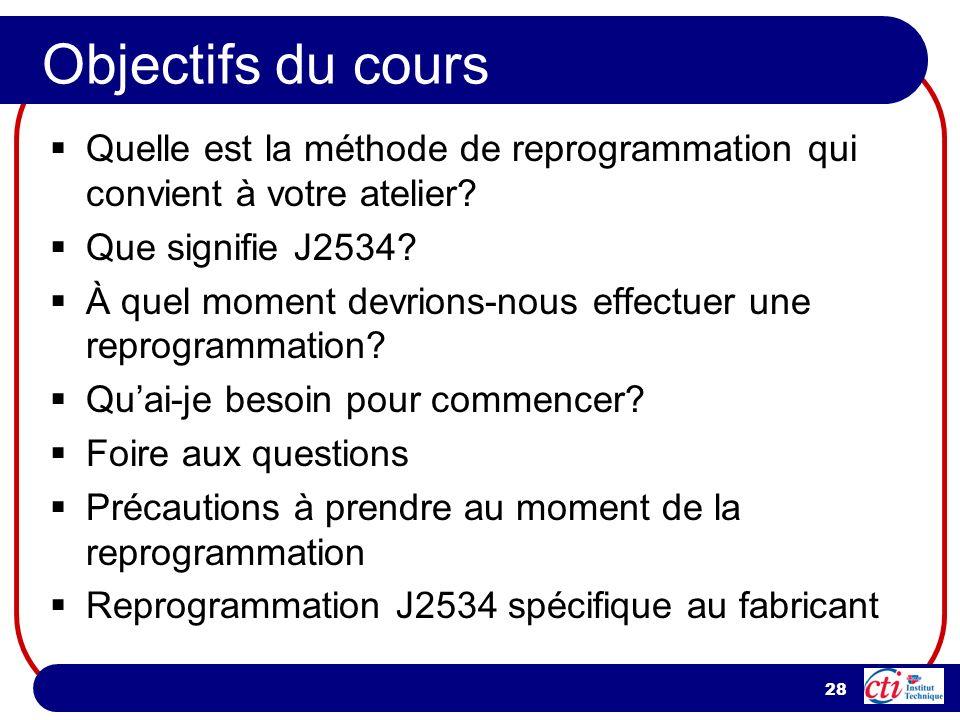 Objectifs du cours Quelle est la méthode de reprogrammation qui convient à votre atelier Que signifie J2534