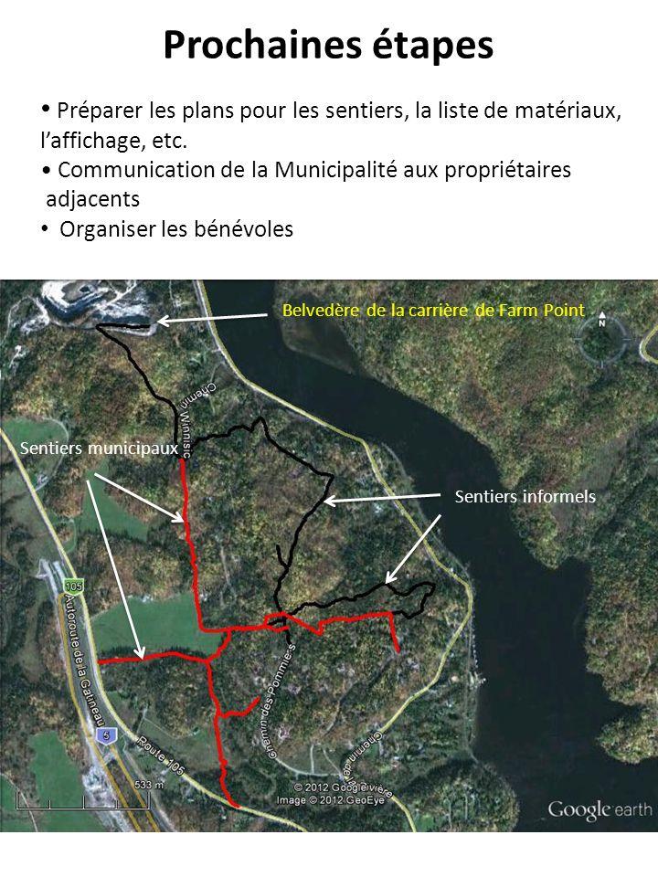 Prochaines étapesPréparer les plans pour les sentiers, la liste de matériaux, l'affichage, etc. • Communication de la Municipalité aux propriétaires.