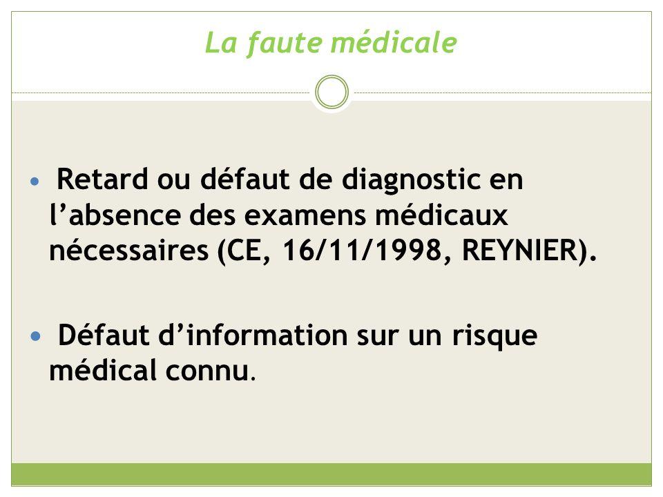 Défaut d'information sur un risque médical connu.