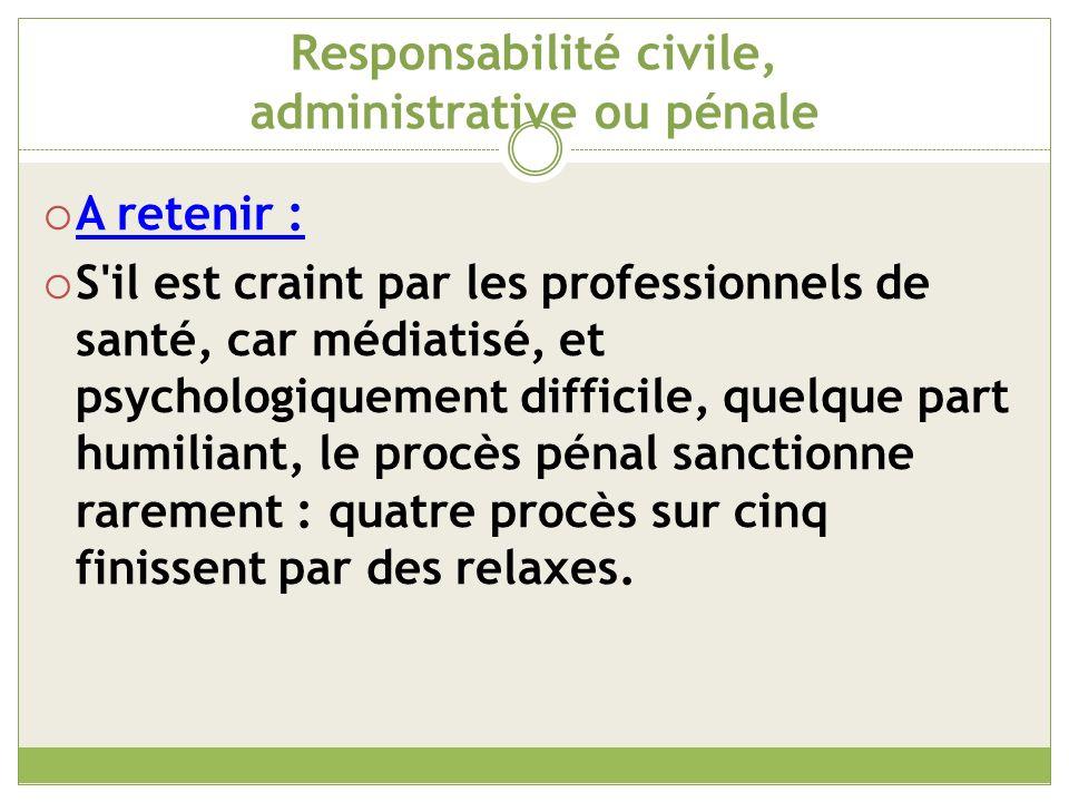 Responsabilité civile, administrative ou pénale