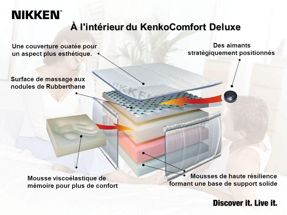 À l intérieur du KenkoComfort Deluxe stratégiquement positionnés