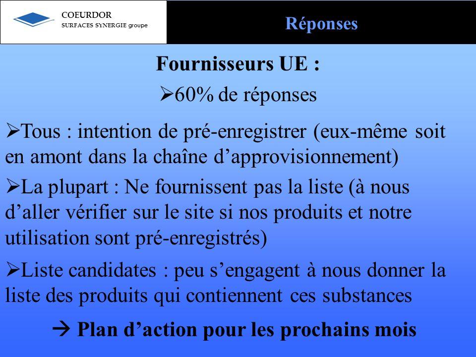Fournisseurs UE : 60% de réponses