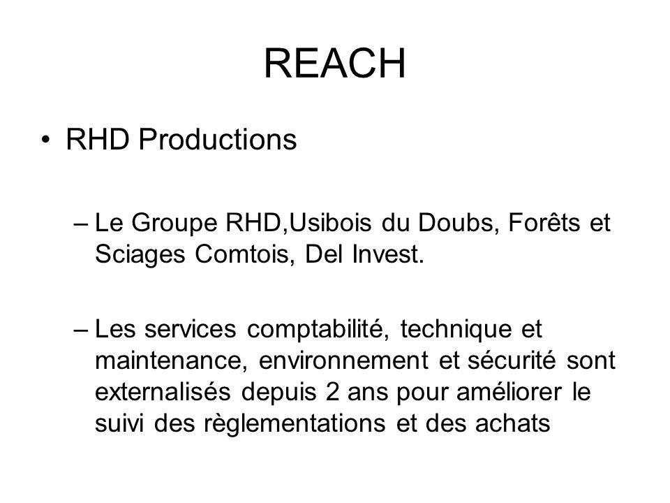 REACH RHD Productions. Le Groupe RHD,Usibois du Doubs, Forêts et Sciages Comtois, Del Invest.