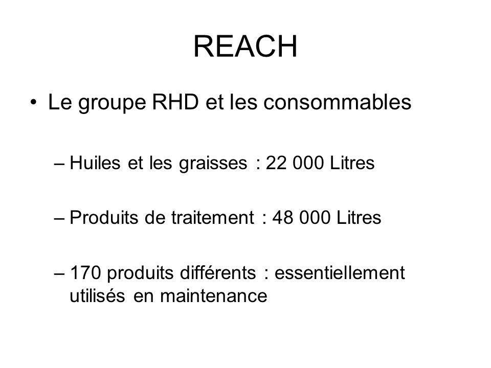 REACH Le groupe RHD et les consommables