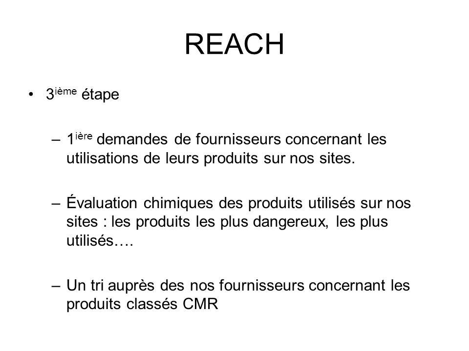 REACH3ième étape. 1ière demandes de fournisseurs concernant les utilisations de leurs produits sur nos sites.