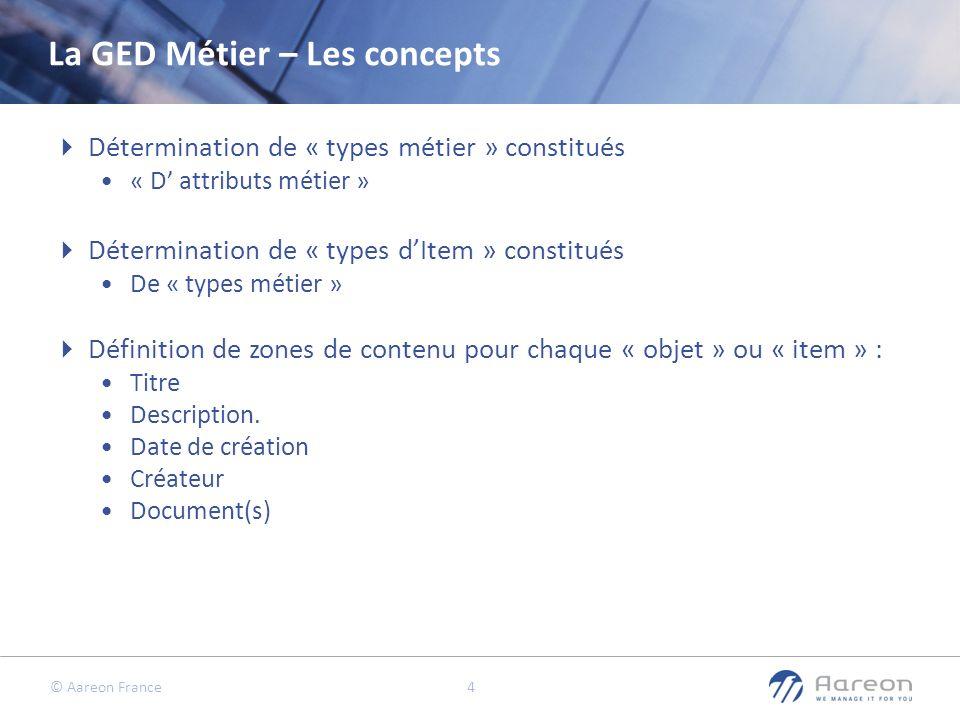 La GED Métier – Les concepts