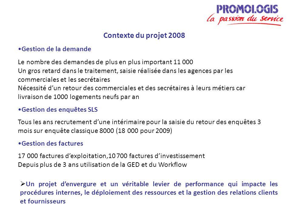 Contexte du projet 2008 Gestion de la demande