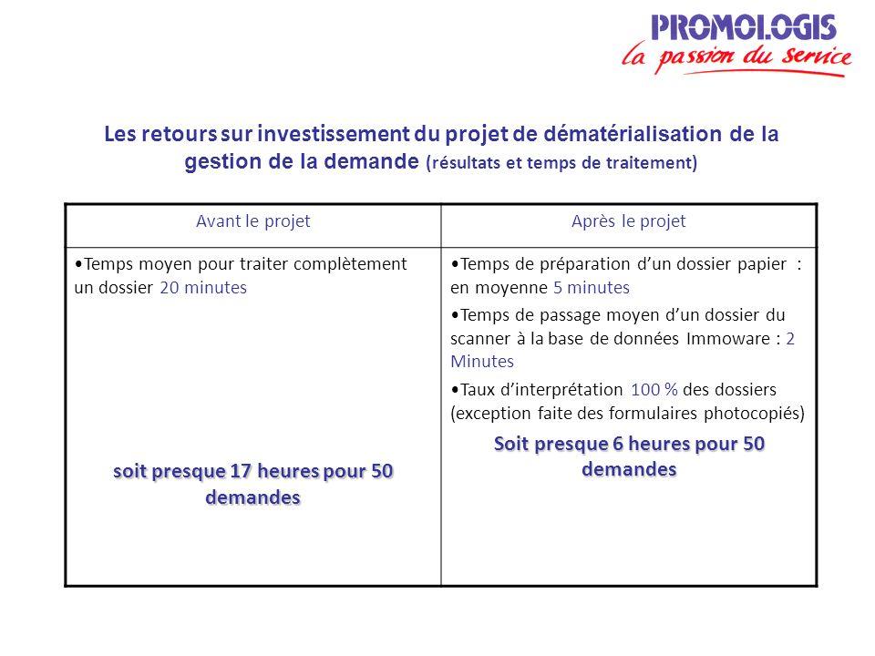 Les retours sur investissement du projet de dématérialisation de la gestion de la demande (résultats et temps de traitement)