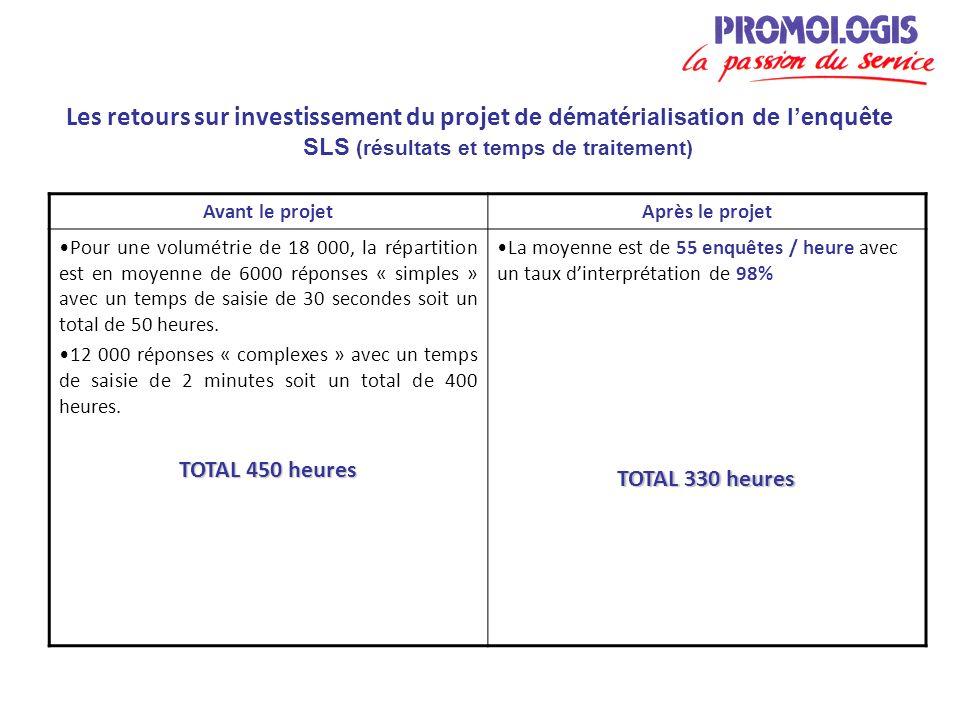 Les retours sur investissement du projet de dématérialisation de l'enquête SLS (résultats et temps de traitement)