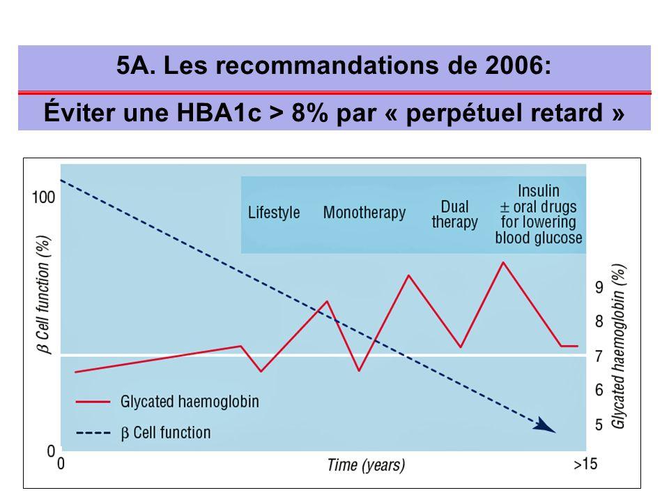 5A. Les recommandations de 2006: