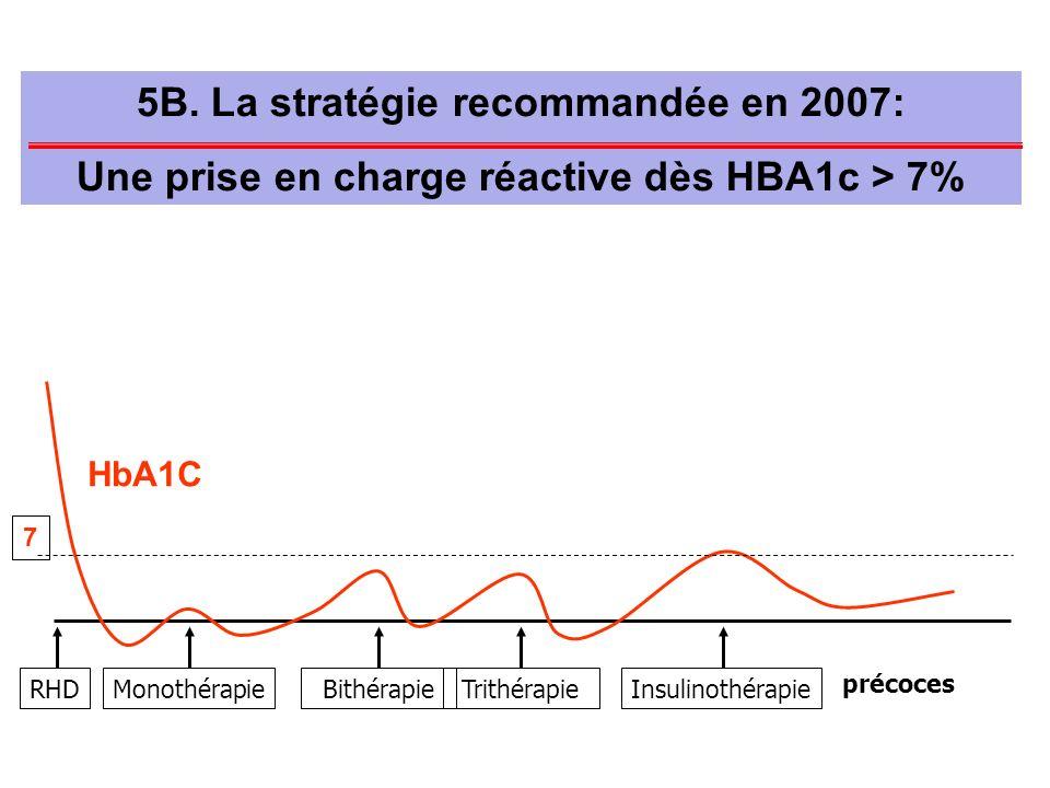 5B. La stratégie recommandée en 2007: