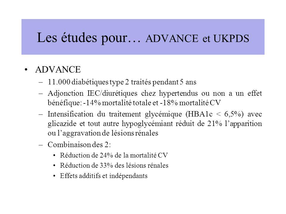 Les études pour… ADVANCE et UKPDS