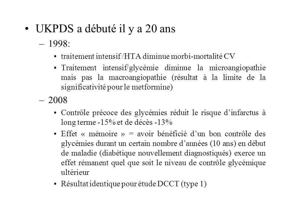 UKPDS a débuté il y a 20 ans 1998: 2008