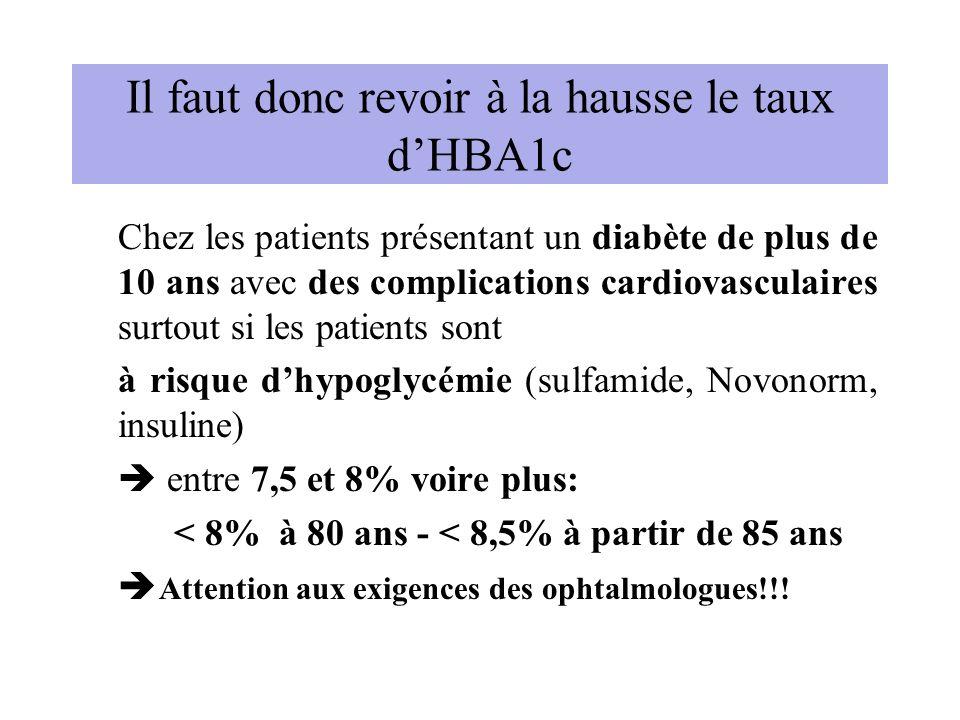Il faut donc revoir à la hausse le taux d'HBA1c