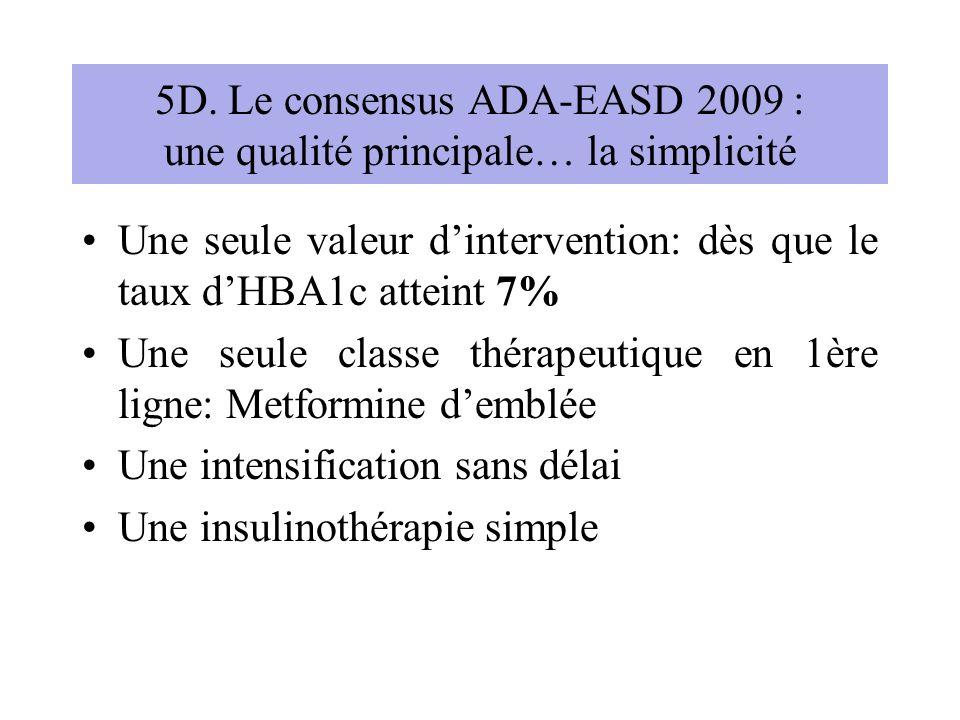 5D. Le consensus ADA-EASD 2009 : une qualité principale… la simplicité
