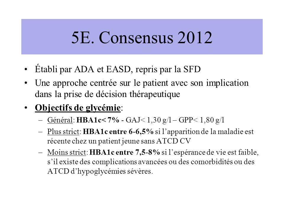 5E. Consensus 2012 Établi par ADA et EASD, repris par la SFD